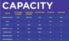 Capacity overview in English